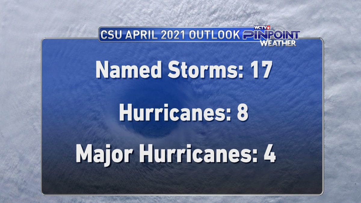 CSU April 2021 Outlook
