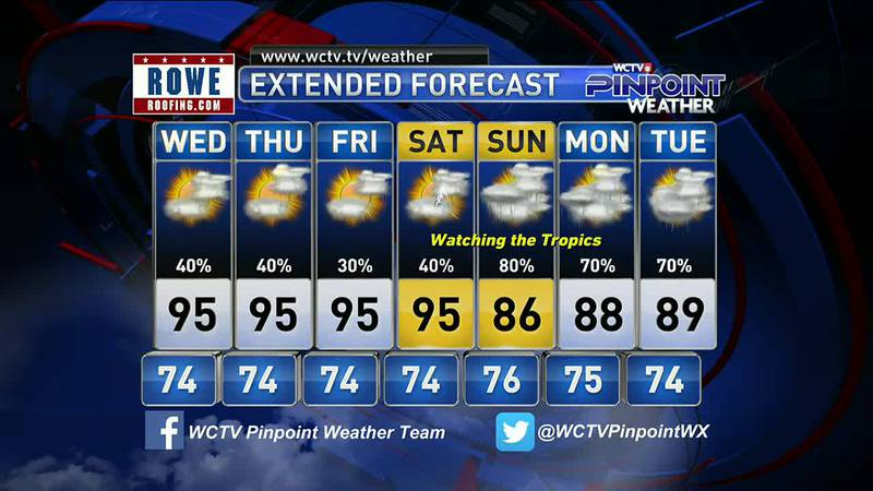 Mike's Tuesday Evening Forecast: August 10, 2021
