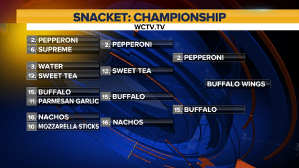 The 2021 Snacket Challenge Champion is #15. Buffalo Wings!